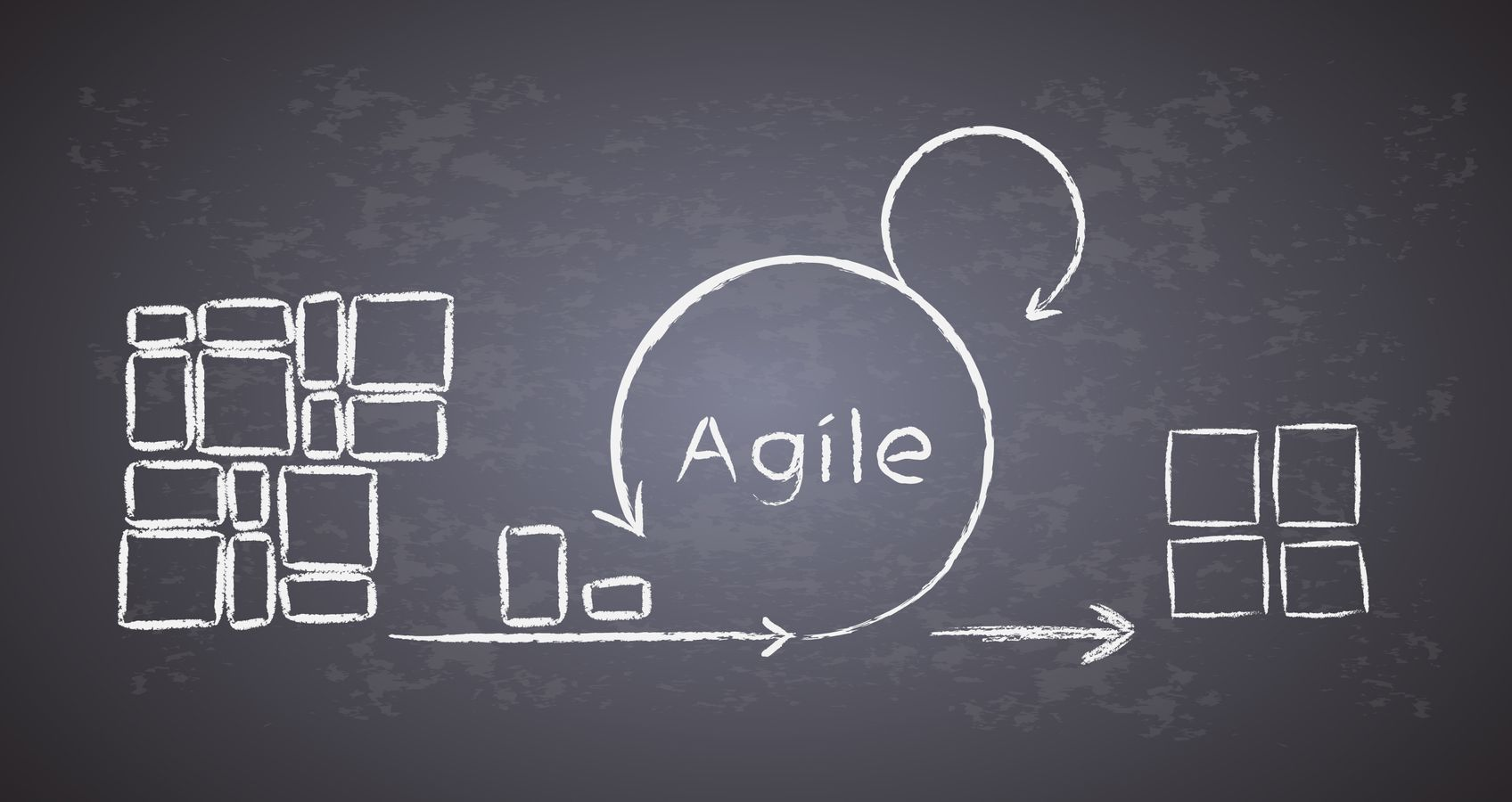 Agile Performance Management: Just Do It (And Ditch the Jargon)